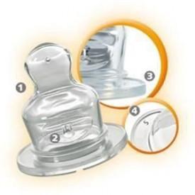 Tetina ortodontica silicon, pt lapte, nr 2 nip 33007, Abi Solutions