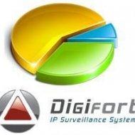 67061 Digifort DIGIFORT ANALYTICS DGFAN100
