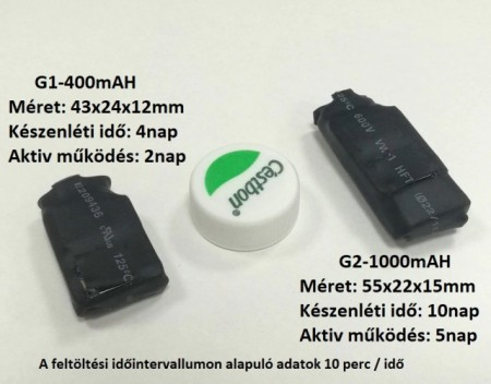 Ultra mini gps nyomkövető ( az országban a legkisebb ) kép