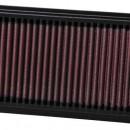 Filtro de Ar K&N MG ZR 160i, 2.0d