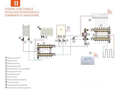 "Distribuitor/colector-repartitor tip RZP 1"" 5 cai - RZP05S cu racorduri incluse"