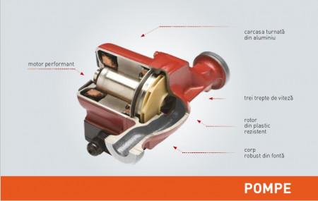 Pompa circulatie clasa A GPA II 32-6-180 - 0606W