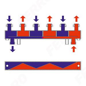 """Distribuitor otel izolat 3 circuite D. 1 1/2"""", Q= 3m³/h cu schimbator hidraulic incorporat"""