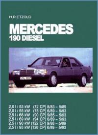 Manual auto Mercedes 190