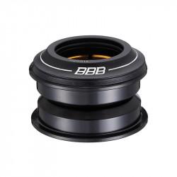 Cuvete BBB Semi-integrate Negru