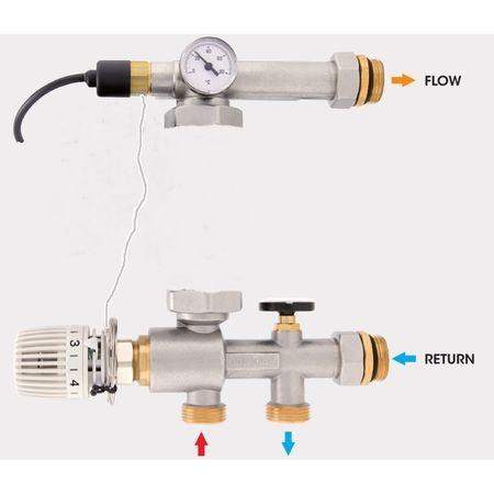 Poze Set pentru reglarea temperaturii agentului termic la incalzirea in pardoseala ITAP ( fara pompa) 9490100200SPF
