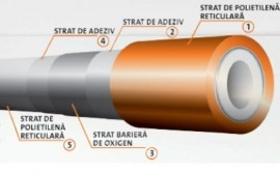 Poze Teava Purmo PexPENTA 17x2 cu bariera de oxigen colac 240 m pentru incalzirea in pardoseala