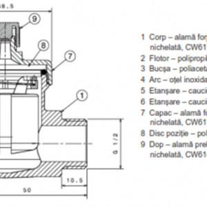 aerisitor automat coltar pentru radiatoare