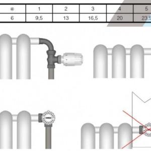 Cap termostatic Herz model Project cod 1 7260 16
