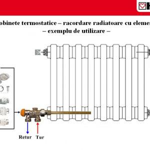 Robinet termostatic cu patru căi, cu ţeavă de imersie, pentru racordarea inferioară a corpurilor de încălzire