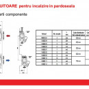 Cutie din tablă de oţel galvanizat pentru montajul distribuitoarelor lăţime 300 mm cod 1 9412 11