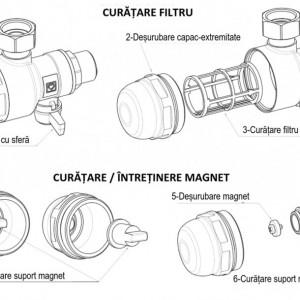 filtru magnetic
