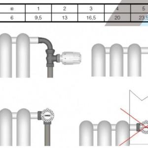 "Cap termostatic Herz Armaturen cu prindere rapida, model Project ""D"", cod 1 7260 19"