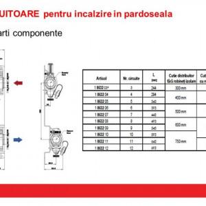 Cutie din tablă de oţel galvanizat pentru montajul distribuitoarelor, lăţime 1050 mm, cod 1 9412 17