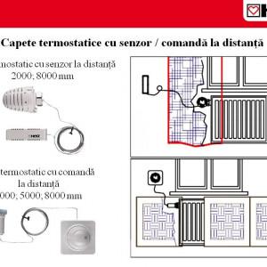 Termostat cu senzor la distanţă Herz Design 1 9430 08