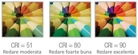 Redarea culorilor becuri LED