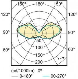 Bec LED Philips - LEDcapsuleLV 1.2W G4 12V alb-cald