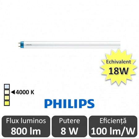 Tub LED Philips CorePro LEDtube 600mm 8W 840 C 230V Glass, alb-neutru