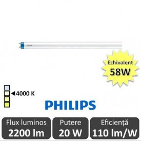 Tub LED Philips CorePro LEDtube 1500mm 20W 840 C 230V, alb-neutru