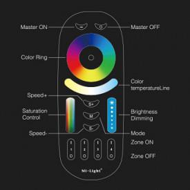 Telecomanda Smart RGB/RGBW Smart 4 zone RF Neagra