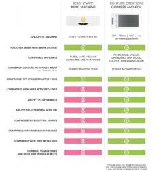 Couture Creations Go Press and Foil machine - EU Plug CO725032EU