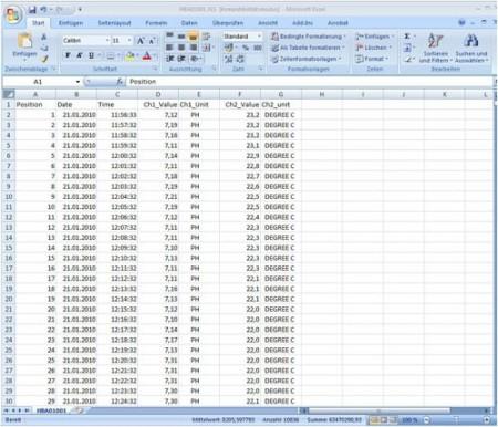 ORP-metru analizor de apa kit PCE228