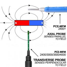 Gaussmetru PCE-MFM4000