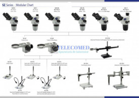 Stereomicroscop trinocular Optika zoom 7x- 45x SZO-T