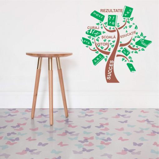 Sticker perete Copacul Cunoasterii