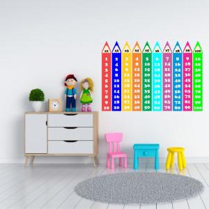 Sticker perete Invatam Tabla Inmultirii