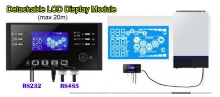 Invertor MppSolar 7,2kw 48v PIP7248MAX