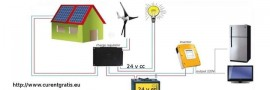 Sistem hibrid eolian si fotovoltaic solar 2kw pv+wind complet