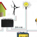 Sistem hibrid eolian si fotovoltaic solar 2kw pv+wind complet_