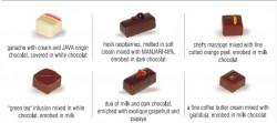 MEES Chocolates 250g