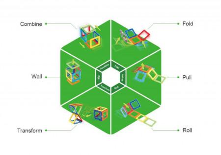 Set magnetic Magformers, Uimitorul set de construit pe santier