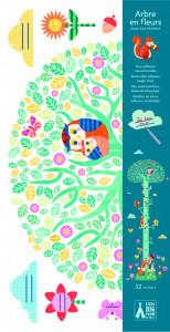 Abtibild masuratoare pentru copii Copacul vesel