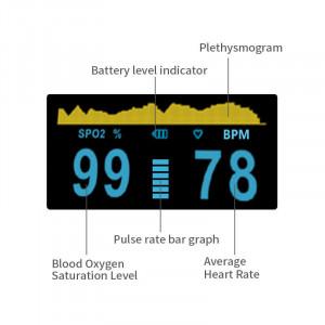 Pulsoximetru digital, Certificat Medical