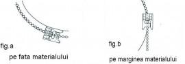 Piciorus pentru atasat margele (cu diamentru max. 4mm) pe fata materialului (fig.a) sau pe margine (fig.b)
