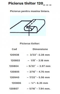 Piciorus tivitor