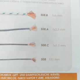 Cablu electric rezistent la temperaturi mari