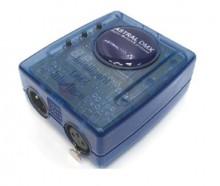 ILUMINARE LED - ACCESORII - SISTEME DE CONTROL RGB DMX - CONTROLER ASTRAL DMX