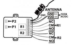 Kit automatizari interior receptor+2telecomenzi