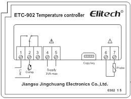 CONTROLER ELECTRONIC RTC-902