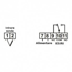Controler temperatura cuptor 0-999 grade C KLT11BBJR230C