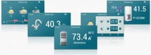 ESTYMA VIDEROOM - controler camera cu fir