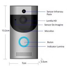 Sonerie smart cu detector de miscare si vizionare pe telefon