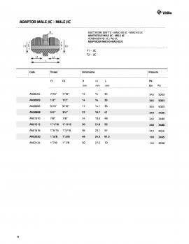 AMJ1212 - NASTAVAK 1.1/16 UNF