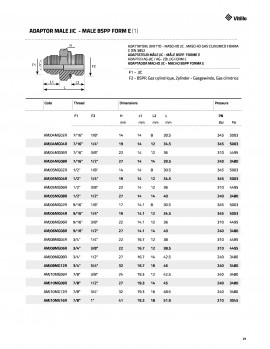 AMJ10MG12R - Uvrtni G3/4-7/8 UNF
