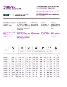 TH1SN20- 1SN DN32 (1.1/4)