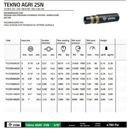 TH2SN12-2SN DN19 (3/4)